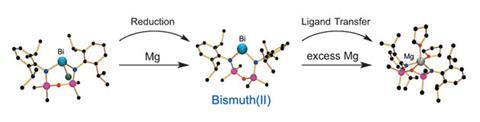 bismuth_radical