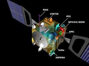 FEATURE-Venus-BOX-300