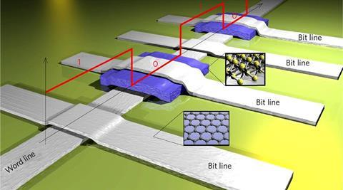 Inkjet printed graphene structures - Fig4a