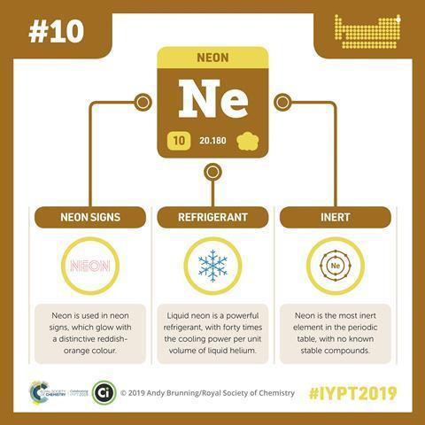 Neon infographic