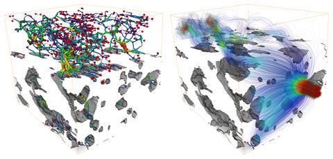 3D FIB-SEM on a fluid catalytic cracking particle showing pore network and streamlines