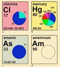 elements-250