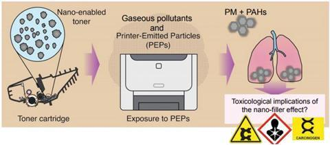 toxicological implications of nano-enabled toners