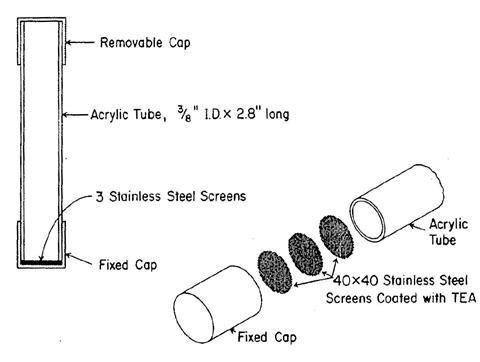 Palmes diffusion tube - line drawing