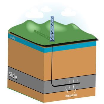 fracking-hydraulic-fracturing_350