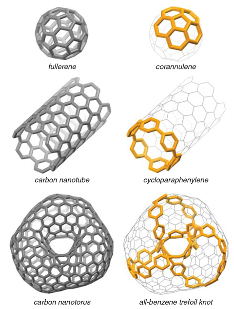 An image showing topological molecular nanocarbons