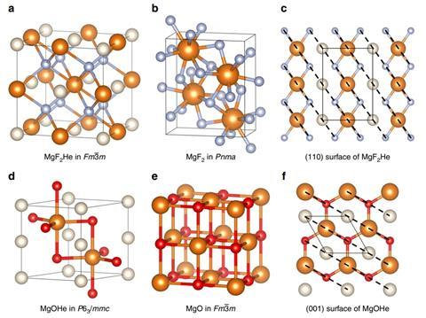 Exemplary structures A B and A BHe compounds.
