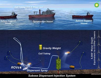 Deepwater-Horizon-fire-410