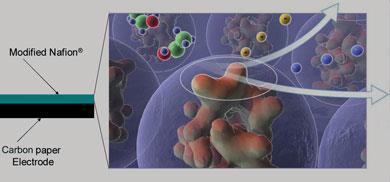 Glycerol-Biofuel-Cell-390