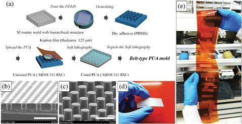 Scalable and continuous fabrication of bioinspired dry adhesives with a thermosetting polymer