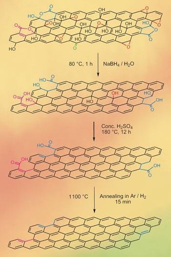graphene-350