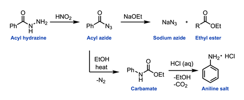 Scheme showing production of sodium azide and the unexpected rearrangement