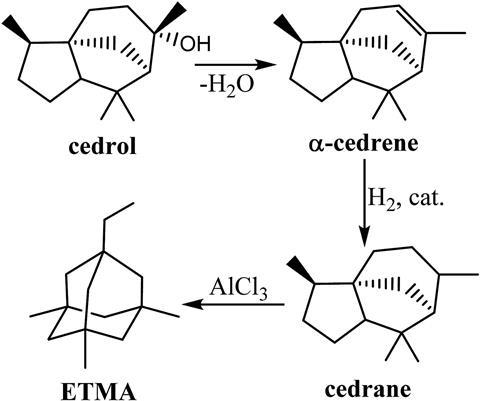 Conversion of cedrol to ETMA