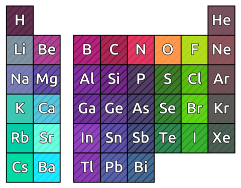 An image showing a data-driven representations of the chemical space