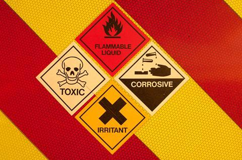 Chemical warning symbols