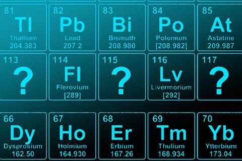 Iupac Announces Proposed New Element Names News Chemistry World