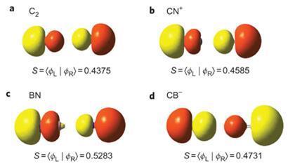 quadruple-bonding-in-C2_nchem_410