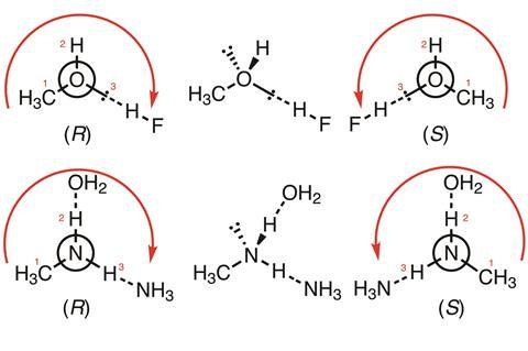 CIP supramolecules