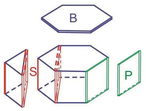 Illustration of the major faces of a hexagonal prism