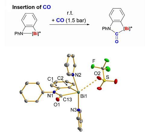 A scheme showing how insertion reactions with carbon monoxide would grant direct access to cationic bismuth carbamoyls