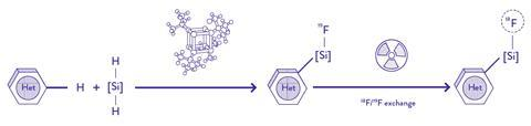 Scheme showing attachment of silicon fluoride unit to the molecule, followed by exchange for F-18