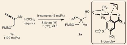 methanol-410