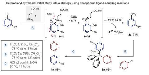 scheme showing how the phosphorus cross-coupling reaction works