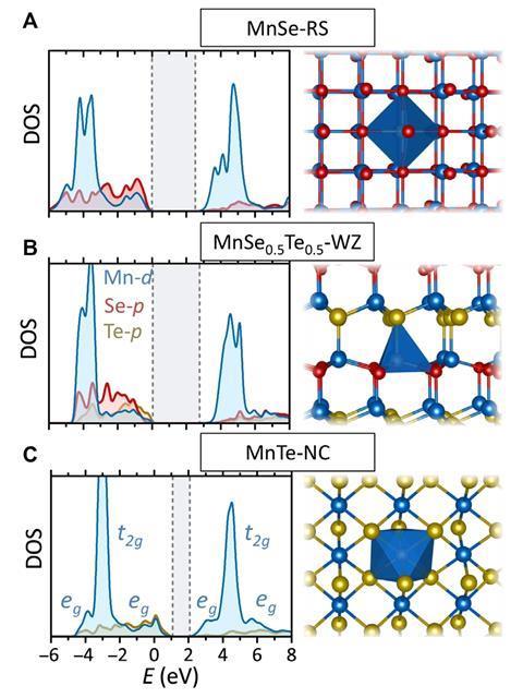 Negative pressure polymorphs full diagram