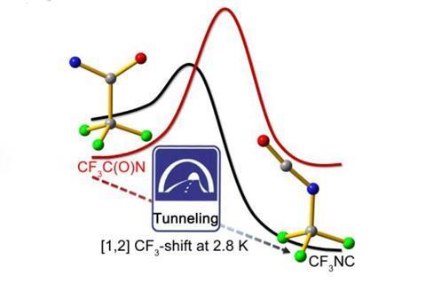 Fast Heavy-Atom Tunneling in Trifluoroacetyl Nitrene