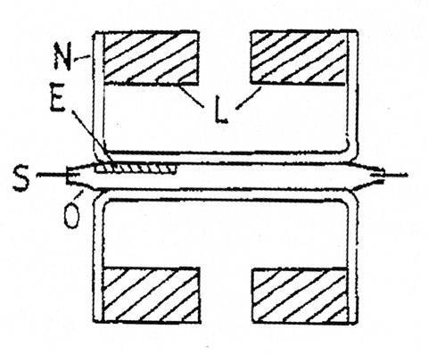 Evans balance schematic