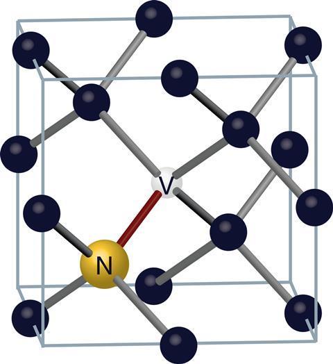 nitrogen vacancy