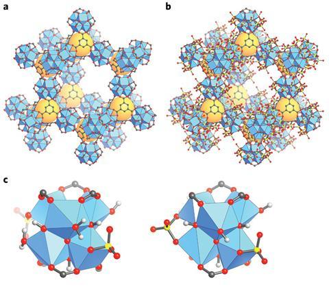 Depiction of the zirconium cluster and Brønsted acid site in MOF-808-SO4 as determined by DFT geometry optimization.