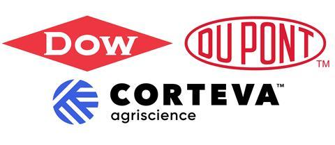 Dow-DuPont & Corteva agriscience logos