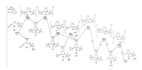 An image showing DFT-computed free energies for the aminoboration of alkynes and subsequent protodeboronation by HCl