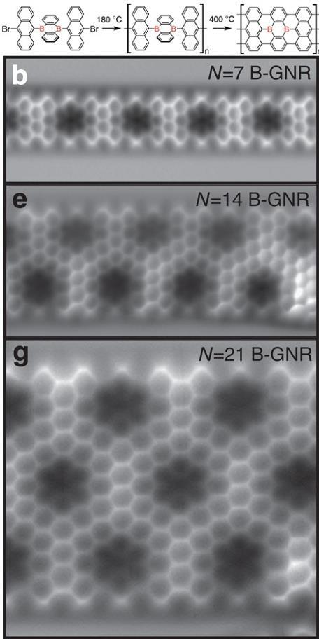 STM images of boron-doped graphene nanoribons of different width and the chemical reaction used for their production