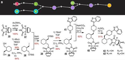 Syntheses of the Second Set of Four Targets Performed in the Grzybowski and MrksichLaboratories