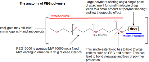 patsnap polymer medicines fig5