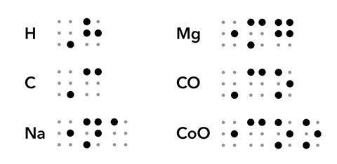 The braille translation for hydrogen, carbon, sodium, magnesium, carbon monoxide and cobalt II oxide