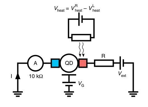 Diagram of the circuit used for thermoelectric characterization