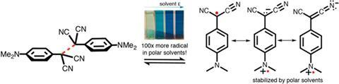 The effect of solvent on the stability of structurally related captodative aryl dicyanomethyl radicals