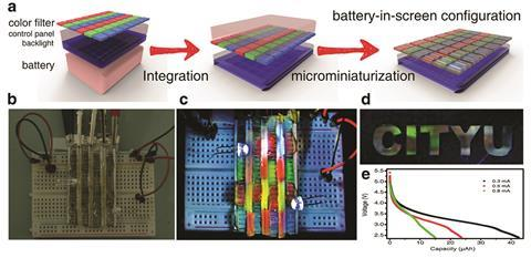Image showing a number of diagrams how Light permeable Photoluminescent Microbatteries are configured
