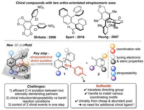 Concept of terphenyl scaffolds as precursor for original chiral ligands