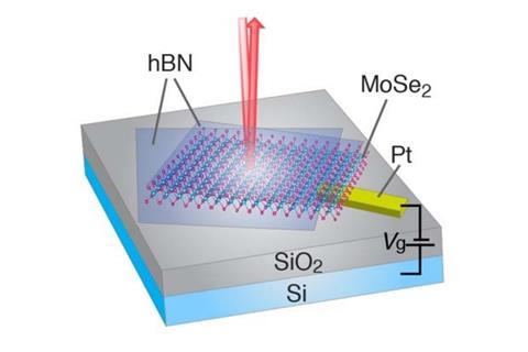 Electrically switchable atomically thin mirror