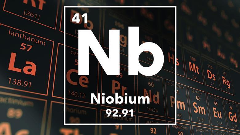 Niobium Podcast Chemistry World