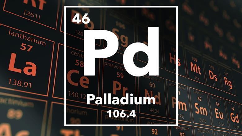 Palladium Podcast Chemistry World