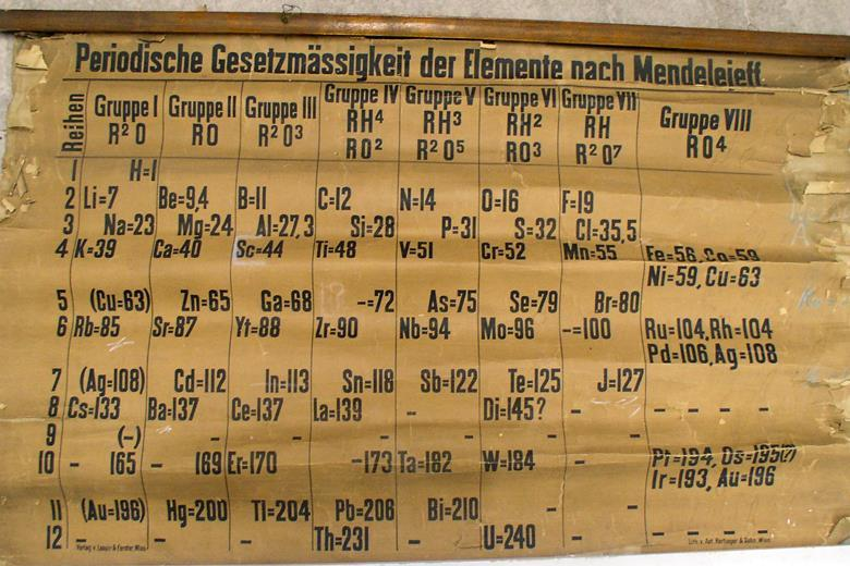 is this the worlds oldest classroom periodic table