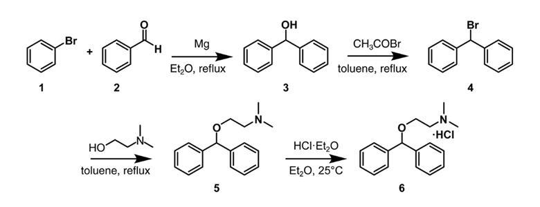 A scheme showing the synthetic route to Sildenafil