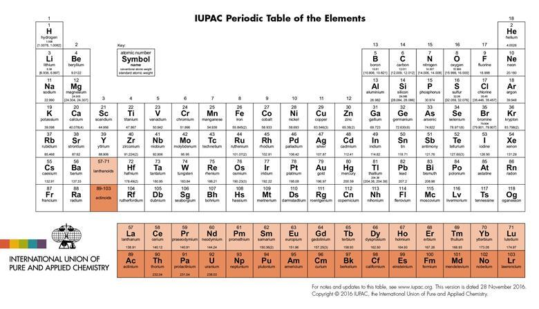New rationale for 15 element wide f block research chemistry world image showing the periodic table urtaz Gallery