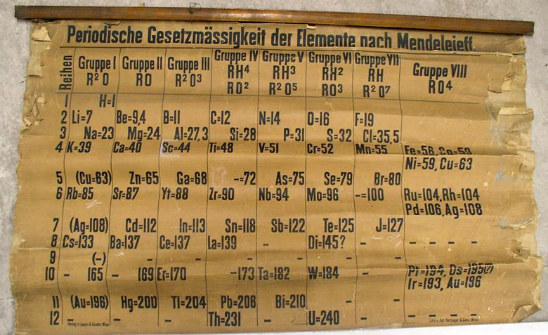 Ten periodic tables you really should know about | News | Chemistry