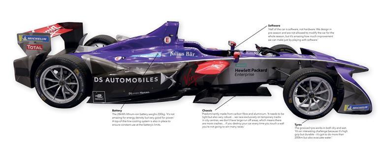 0418CW - The Insider - DS Virgin Racing car cutout
